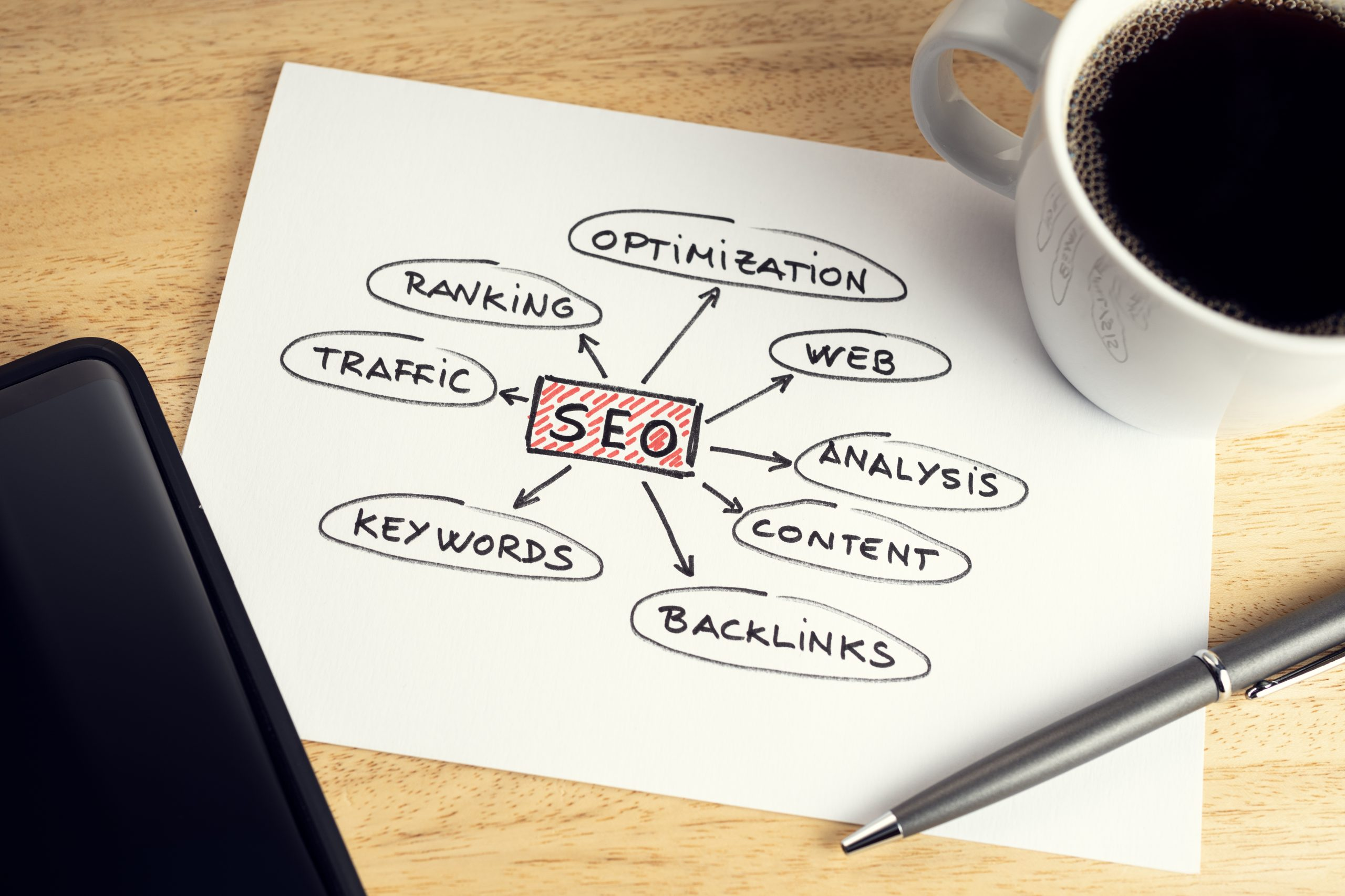 Search Engine Optimization Services | Digital Marketing Consulting Agency